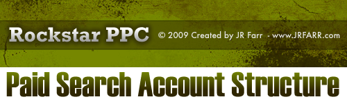Importance of Paid Search Account Structure